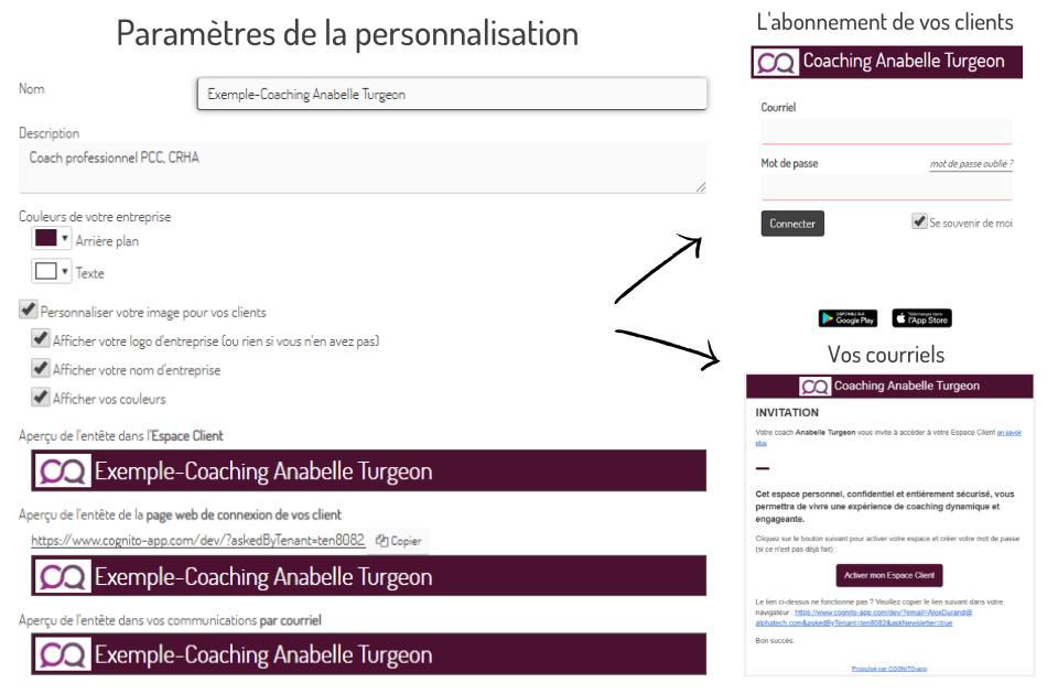 Cognito-app personnaliser